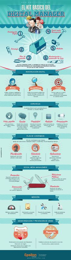 Infografía: el trabajo del Digital Manager #socialmedia #infografia