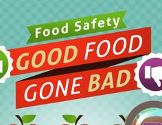 Your Guide to Food Safety [Infographic] Food Safety And Sanitation, Food Safety Tips, Food Tips, Low Calorie Lunches, Food Science, Food Facts, Safe Food, Healthy Tips, Good To Know