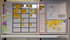 photo of a software development task board