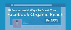 10 Fundamental Ways To Boost Your Facebook Organic Reach By 193% - CoSchedule Blog