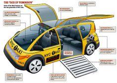 Future Taxi Configuration