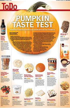 Pumpkin taste test
