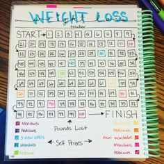 I've finally hit the point that I want to actively lose weight. So here's a #weightlosstracker. Each 10 lbs lost gets a treat. What a great idea. #weightlossbeforeandafter