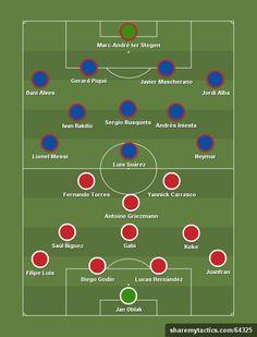Atlético (7-3-0) vs FC Barcelona (7-3-0) - Football tactics and formations - ShareMyTactics.com