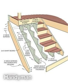 An old deck with a sound structure doesn't have to be torn down. You can remove the worn out decking and railing, and then replace it with new, low-maintenance decking and railing – a brand-new deck for a lot less money. Deck Building Plans, Building Stairs, Deck Plans, Stairs Skirting, Deck Railings, Deck Framing, Stairs Stringer, Escalier Design, Deck Steps