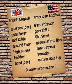 Main Street or High Street? You don't know which variant is more correct? We have an answer for this question; it's just a difference in vocabulary between British and American English. British And American English, Irish English, English Words, English Grammar, Teaching English, Learn English, English Language, American Words, Other Ways To Say
