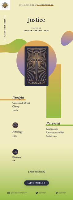 Justice Meaning - Tarot Card Meanings Cheat Sheet. Art from Golden Thread Tarot.