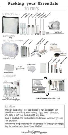 101 packing toiletries essentials