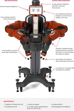 A Manufacturing Robot that can Work with Humans via @laughingsquid #manufacturingiscool