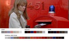Fahrenheit 451 – François Truffaut