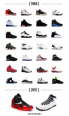 jordan shoe numbers chart - The Siskind
