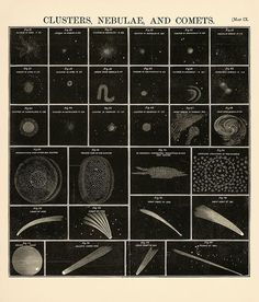 Items similar to Old Star Chart Art Print 1856 Antique Archival Reproduction - Star Map - Star Clusters - Nebulae - Comets on Etsy - Whirlpool Galaxy-Andromeda Galaxy-Black Holes Helix Nebula, Orion Nebula, Space And Astronomy, Hubble Space, Space Telescope, Space Shuttle, Star Chart, Star Cluster, Andromeda Galaxy