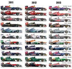 2011-2012-2013 Fórmula 1 Teams