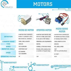 Confused about which motor to pick for your project?  Check this comparison to figure it out!  #motors #motor #arduino #electronics #robotics #electrical #digital #project #servo #stepper #DC #computer #engineering by hobbydistrict