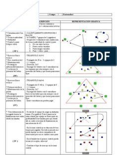 Plan i Juven Ilc Real Madrid Soccer Training Program, Soccer Training Drills, Soccer Drills, Training Programs, Christopher Park, Football Coaching Drills, Football Tactics, Premier League, Football Is Life