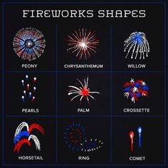 And all of the different fireworks shapes have their own names. | 17 Things You Probably Never Knew About Fireworks