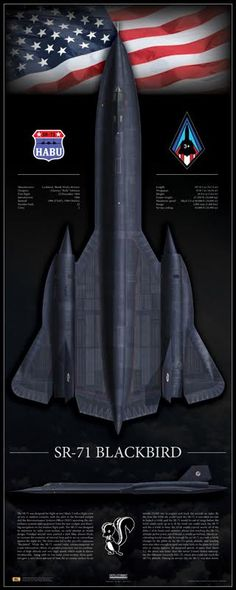 THIS INFOGRAPHIC PROVIDES SOME INTERESTING FACTS ABOUT THE STORY OF THE LEGENDARY SR-71 BLACKBIRD - The Aviation Geek Club
