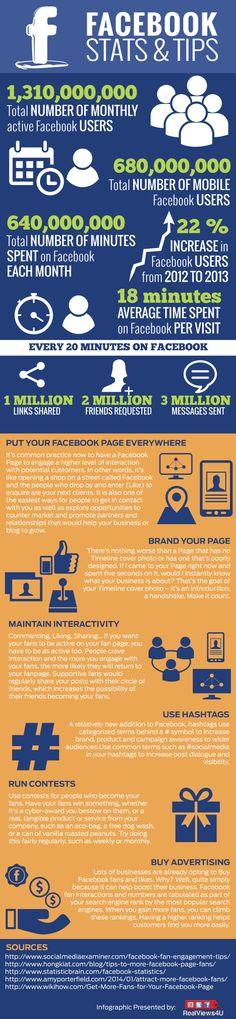 Estadísticas sobre FaceBook