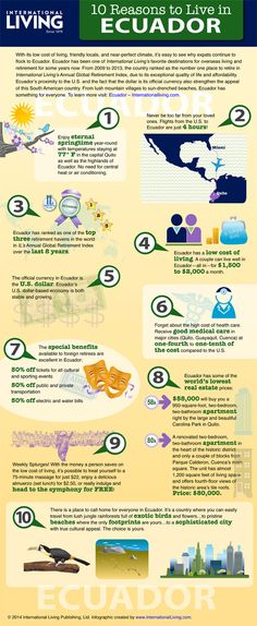 Gluten Intolerance Infographic - Robin Elizabeth **good to know** It Service Management, Project Management, Change Management, Management Company, Info Board, Equador, Self Publishing, Good To Know, Skin Care Tips