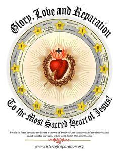 Sagrado Corazon de Jesus Reflexión diaria - Día 26 https://docs.google.com/document/d/1grSOq3Seo9BnN9US1vMVc8bsP3YRBYzOw4yAoAjTlV0/edit