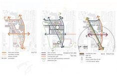 circulation diagram - Google 검색
