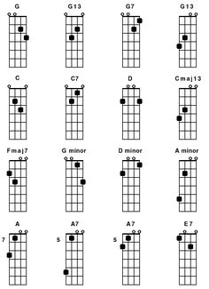 Easy Mandolin Chords | who saw these chords and shared their own: Kansas City mandolin ...
