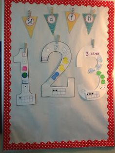 Number Anchor Charts. A great way to introduce numbers in Kindergarten.