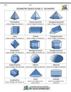Math geometry formula sheet plan raven book scavenger hunt fire drill line Geometry Formulas, Basic Geometry, Math Formulas, Geometry Help, Geometry Shape, 3d Geometric Shapes, 3d Shapes, Basic Shapes, Kindergarten Math