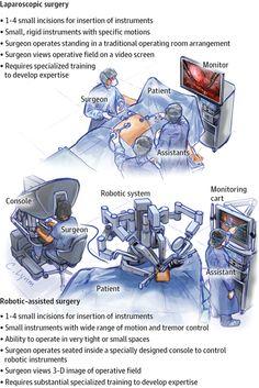 Robotic Surgery 2013-09