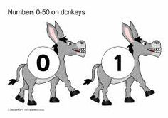 Numbers 0-50 on donkeys