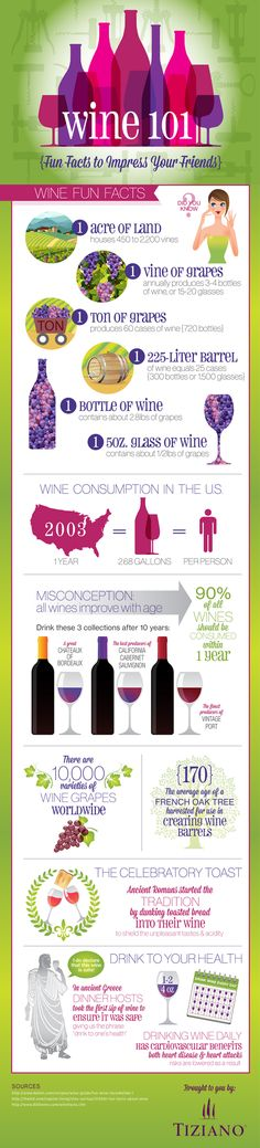 This eye-catching infographic, created by Tiziano Wine, features interesting wine facts and little-known statistics that will definitely get the conversation started at your next party. For instance, did you know that there are 10,000 varieties of wine grapes worldwide? Also, the average age of a French Oak Tree harvested for use in creating wine barrels is 170 years old?