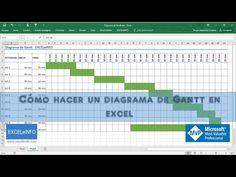 Diagrama de Gantt en Excel con Formato condicional @EXCELeINFO @SergioACamposH - YouTube