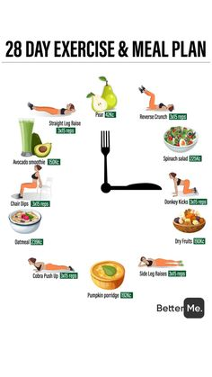 Stomach Fat Burning Foods, Best Fat Burning Foods, At Home Workout Plan, At Home Workouts, Gym Workouts, Post Workout Food, Fitness Exercises, Weight Loss Meal Plan, Weight Loss Tips