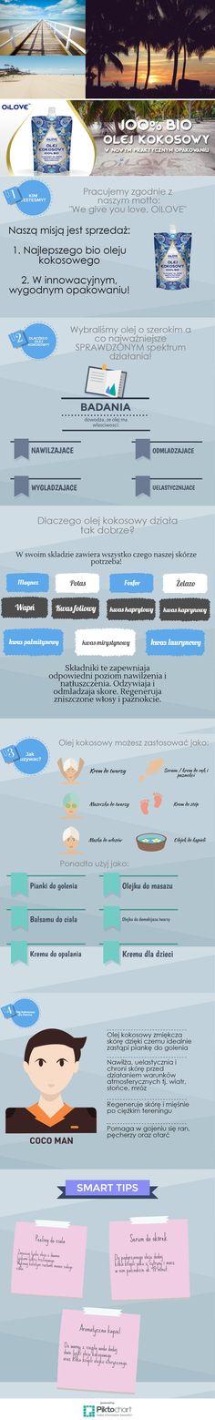 www.oilove.pl