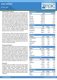 Epic research special report of 5 jan 2016  Epic Research is expertise in serving Stock Market recommendations generated by the experienced research team whose technical analysis is best for all the segments of the Indian share market and Global market.