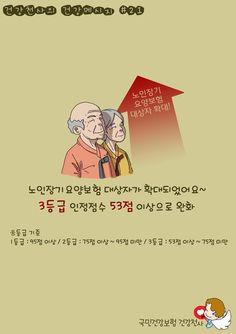 건강천사의 건강메시지 스물한번째!    노인장기요양보험은 노인성 질환으로 일상생활이 불편하신 어르신들을 도와 노후생활의 안정과 가족의 부감을 덜어드리고자 국가가 운영하는 사회보험 제도입니다. 65세 이상의 노인 또는 65세 미만인 자로서 치매, 뇌혈관성 질환 등 노인성 질병으로 6개월 이상 혼자 일상생활을 수행하기 어려운 분들을 대상으로 합니다.    이렇게 노인성 질환으로 환자와 가족들이 받는 고통을 경감해드리고자 7월 1일부터 노인장기요양보험 등급판정 시 장기요양인정점수를 완화해 수급자가 확대되게 되었어요.    3등급 인정점수가 기존 55점 이상, 75점 미만에서 53점 이상으로 완화되었습니다.