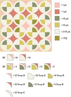 The Modern Fans quilt pattern is incredibly versatile. By rearranging the unique quilt blocks you can make lots of different layouts and designs. Barn Quilt Patterns, Patchwork Patterns, Quilt Design, Quilting Designs, Quilt Tutorials, Sewing Tutorials, Baby Quilt Size, Copy Print, Modern Fan