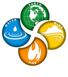 earth wind fire and water elements   http://www.washto2010.com/sponsors.html