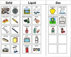 Solid liquid gas examples to show examples of the 3 states of 17 best ideas about solid liquid gas on pinterest states of urtaz Image collections