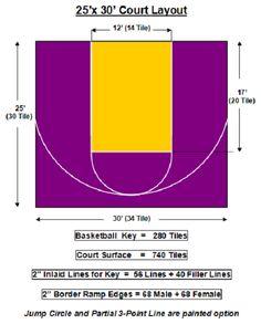20 X 25 Dimensions Of Backyard Basketball Half Court