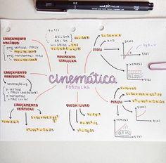 Mapa com Fórmulas de Cinemática! Physics Notes, Study Cards, Stationary Store, Study Organization, Important Quotes, School Notes, School Stuff, Study Inspiration, Studyblr