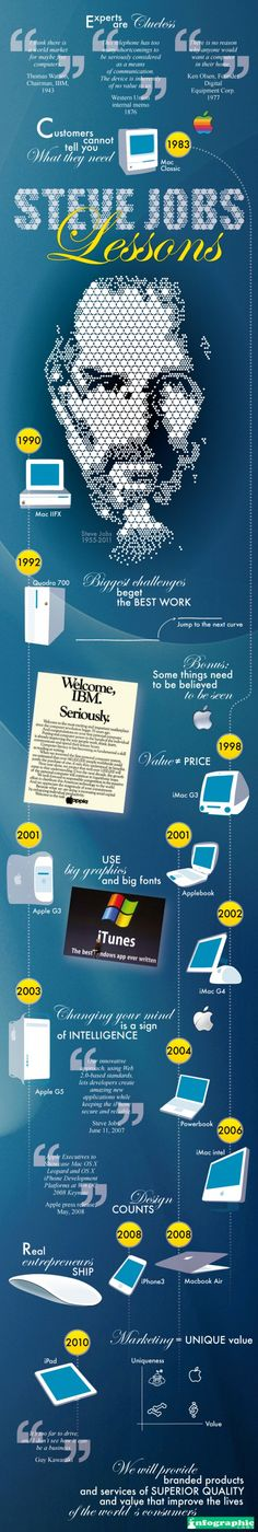 Lessons from Steve Jobs Infographic