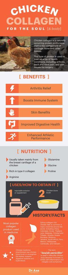 Chicken collagen - Dr. Axe