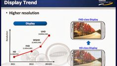 Samsung Galaxy S5 screen to boast a 2560 x 1440 resolution? ~ Latest Technology News