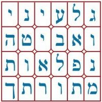 Introduction of Kabbalah and Chassidut – Index – GalEinai – Revealing the Torah's Inner Dimension
