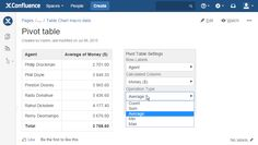 confluence_pivot_table_operation_types_in_pivot_table