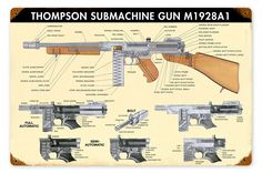 103 Best Military Weapons images | Military guns, Firearms, Military