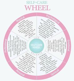 Here's How The Self-Care Wheel Can Help You Live A More Balanced Life