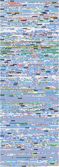 Iconic history is a Chrome extension that visualizes your browser history as a favicon stack. It creates a favicon for each url visited, and compiles all icons into a huge sequence based on access time.