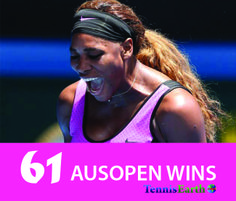 New AUSOPEN record. The #queen